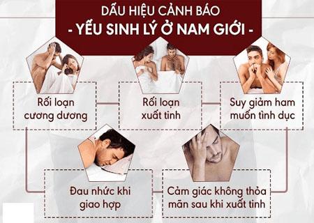 Các dấu hiệu yếu sinh lý ở nam giới