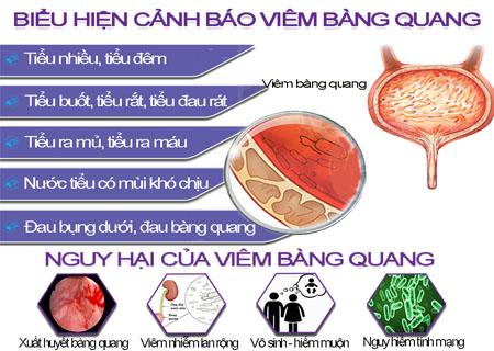 Dấu hiệu chung của bệnh viêm bàng quang