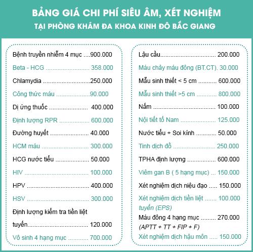 Bảng giá xét nghiệm tại phòng khám đa khoa Kinh Đô