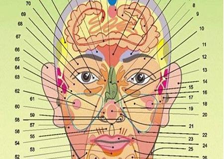 Diện chẩn là phương pháp chữa viêm bàng quang hiệu quả